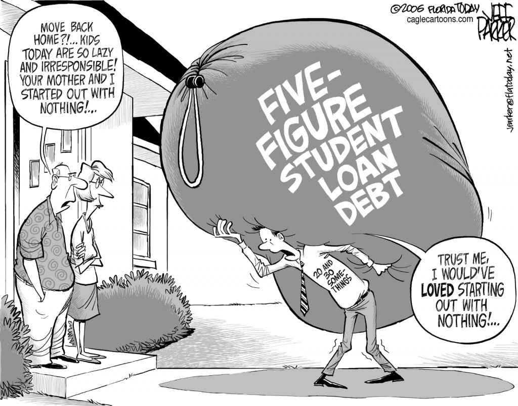 collgeStudent-Debt